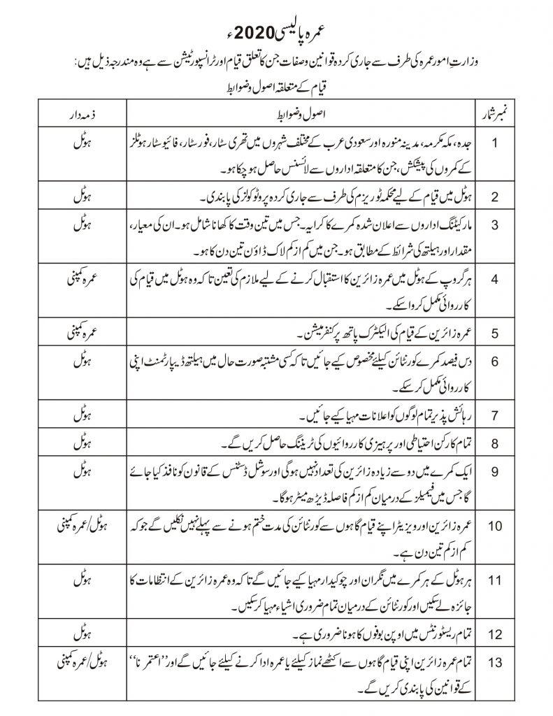 New Umrah Policy Announced 1442 Hijri November 2020