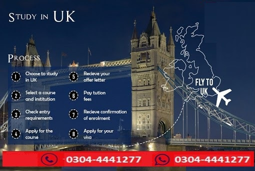 Study in UK without IELTS January 2021 Intake whole process from Pakistan